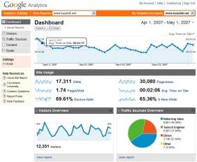 google_analytics_v2_dashboard