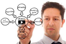 videos marketing