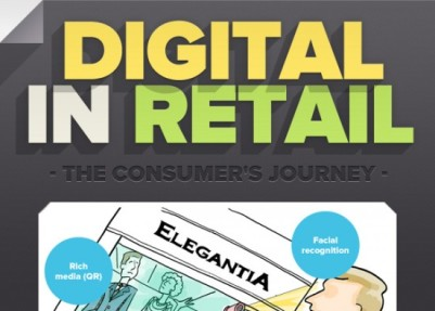 Digital-in-Retail